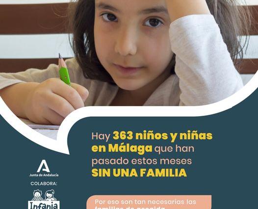 363 niños de Málaga han pasado estos meses sin una familia
